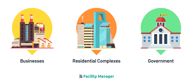 building-maintenance-who-can-use-the-facility-manager-infographic-cloudapper