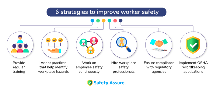 6-ways-to-ensure-worker-safety-CloudApper-Safety
