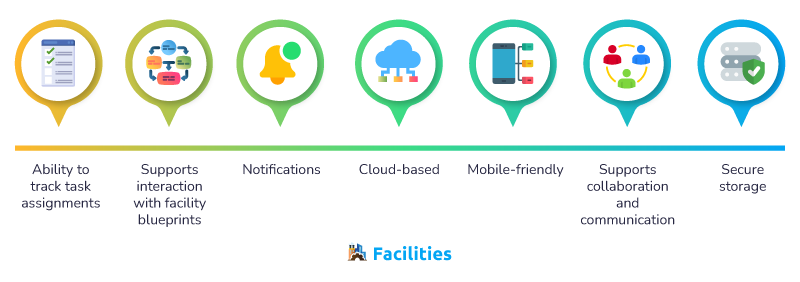essential-features-of-facilities-management-software-cloudapper-infographic-facilities