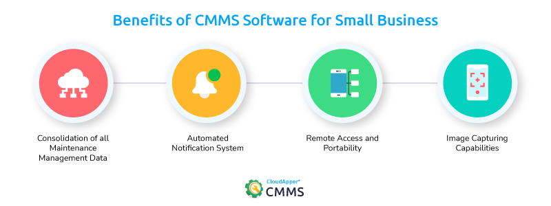 Best-CMMS-Software-for-Small-Business-infographic-cloudapper
