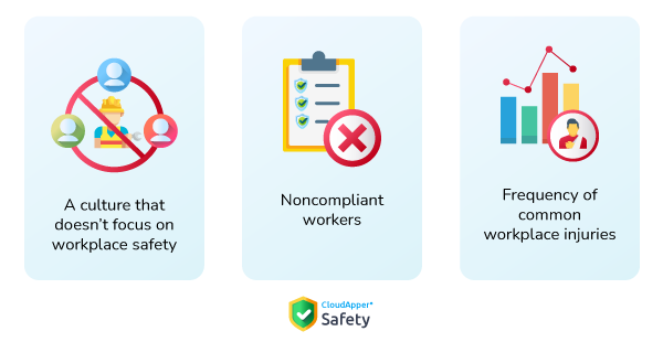 3-Workplace-Safety-Issues-that-are-Pain-Points-for-Safety-Professionals-CloudApper-Safety