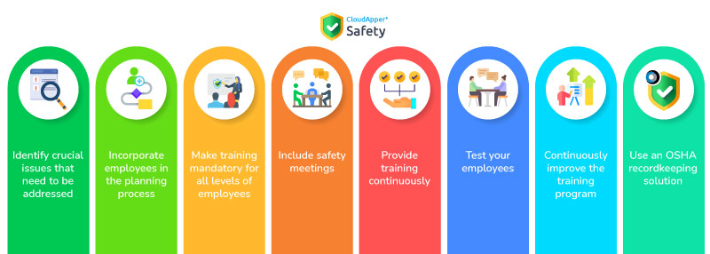 Workplace-safety-training-management-CloudApper-Safety