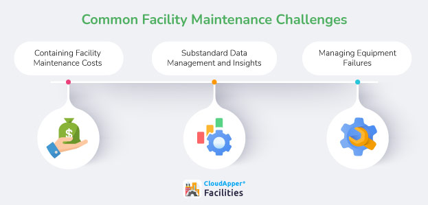 3-Common-Facility-Maintenance-Challenges-CloudApper-infographic