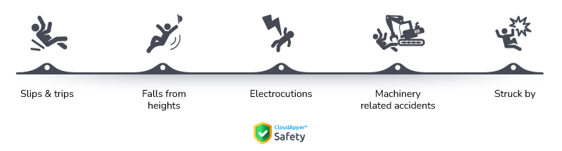 Construction-injuries-can-be-reduced-with-CloudApper-Safety