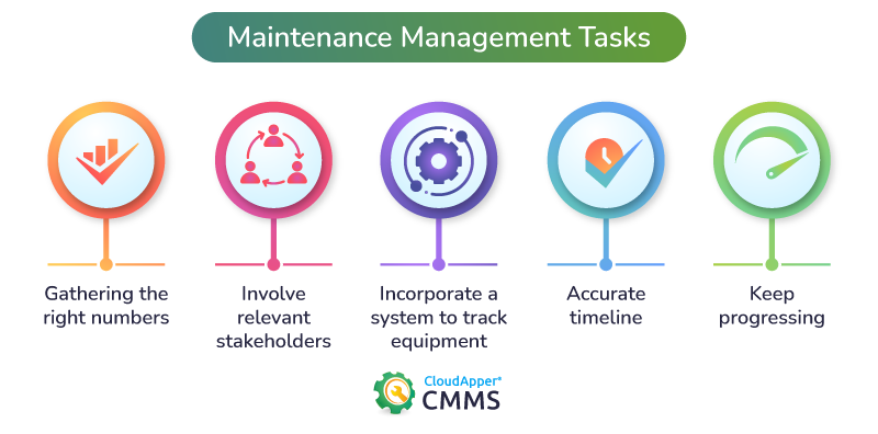 How-To-Make-Your-Preventive-Maintenance-Plan-Work-cloudapper-cmms-infographic