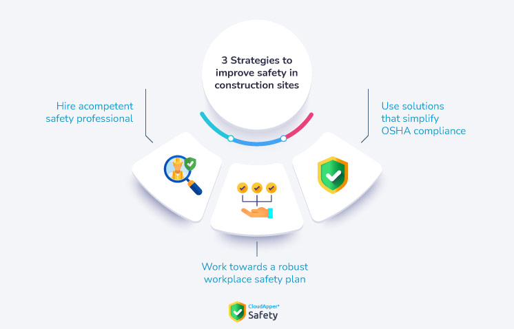 Strategies-to-Improve-Safety-in-Construction-Sites-CloudApper-Safety