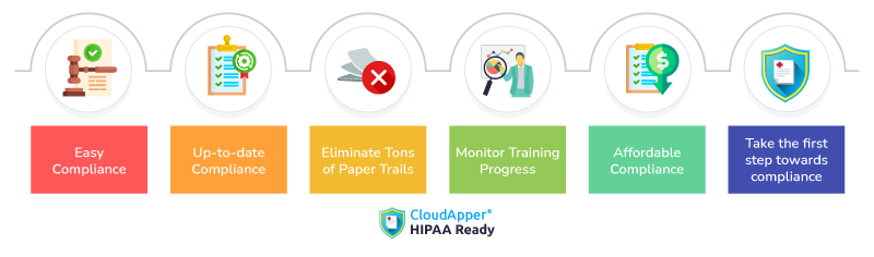 Benefits-of-Using-HIPAA-Compliance-Software-cloudapper-hipaa-ready-infographic