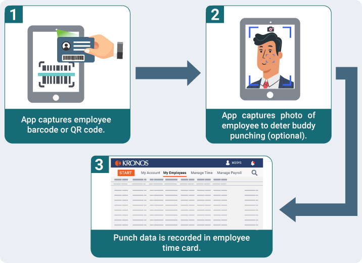RightPunch-Option-1-Barcode-Driver-License-M2SYS